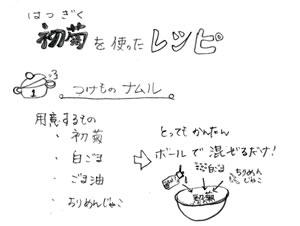 山形県のY.Gさん主婦の方から頂いたレシピです